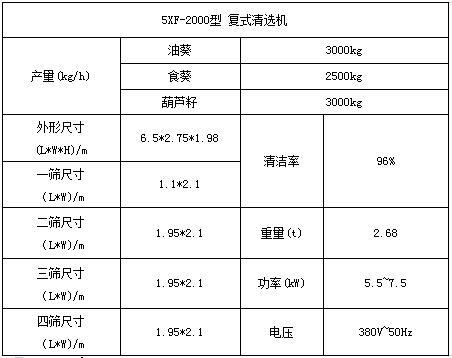 5XF-2000清选机.jpg